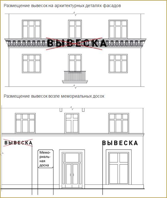 Новый закон о рекламе на фасадах зданий 2018